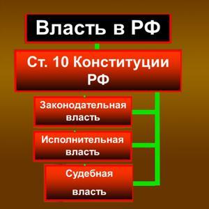 Органы власти Базарного Карабулака